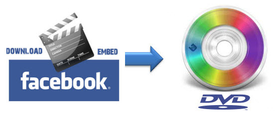 facebook-to-dvd