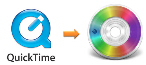 quicktime-mov-to-dvd