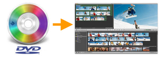 dvd-to-imovie